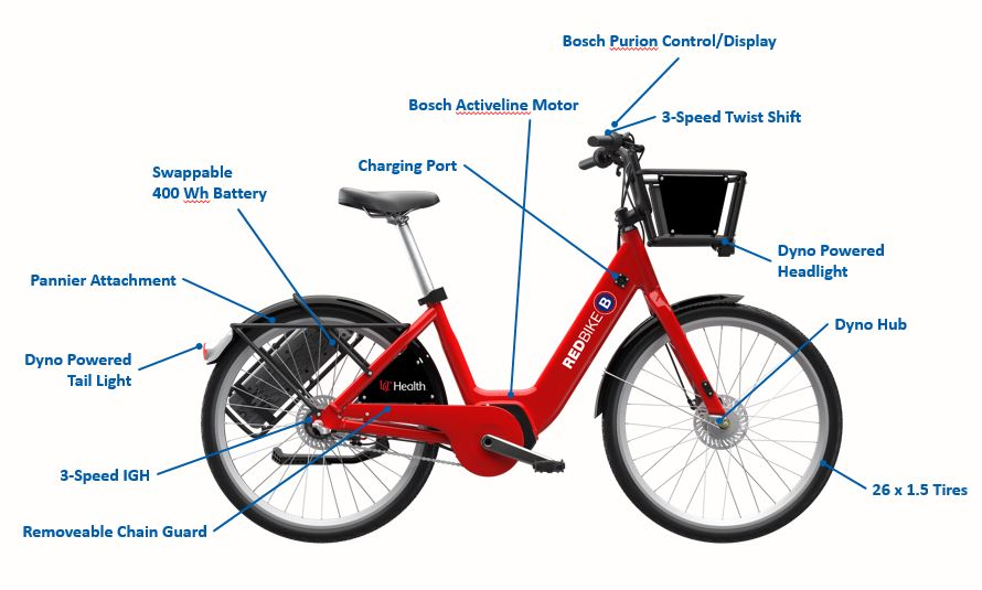 E-bike | Cincinnati Red Bike